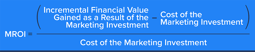 Marketing Return on Investment MROI formula blue