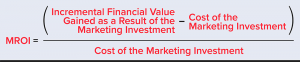 Marketing Return on Investment MROI formula