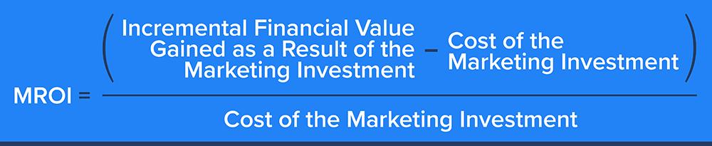 Marketing Return on Investment MROI formula blue
